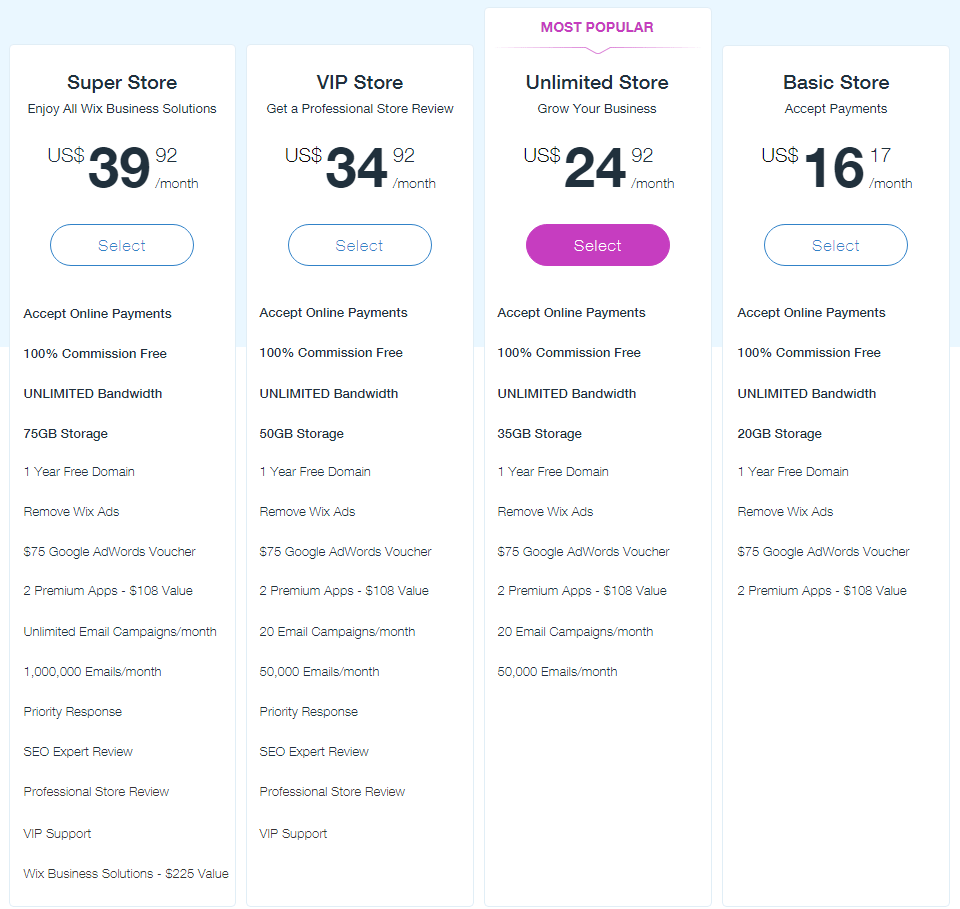 Wix Stores pricing
