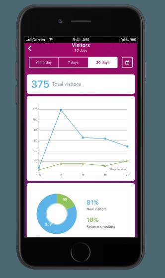Jimdo Analytics App